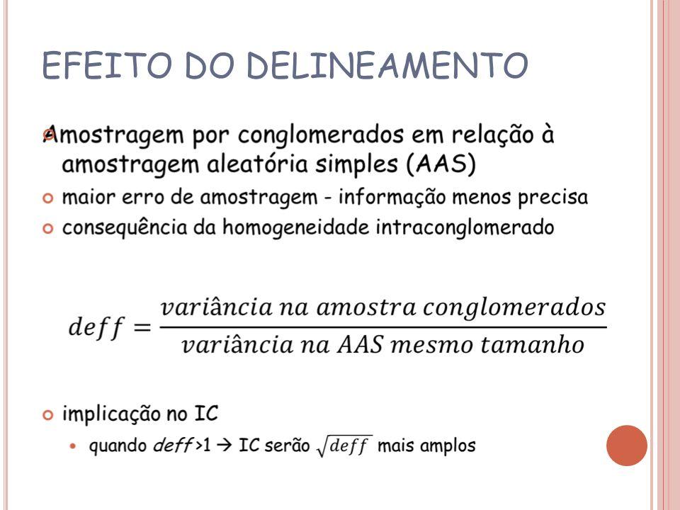 EFEITO DO DELINEAMENTO
