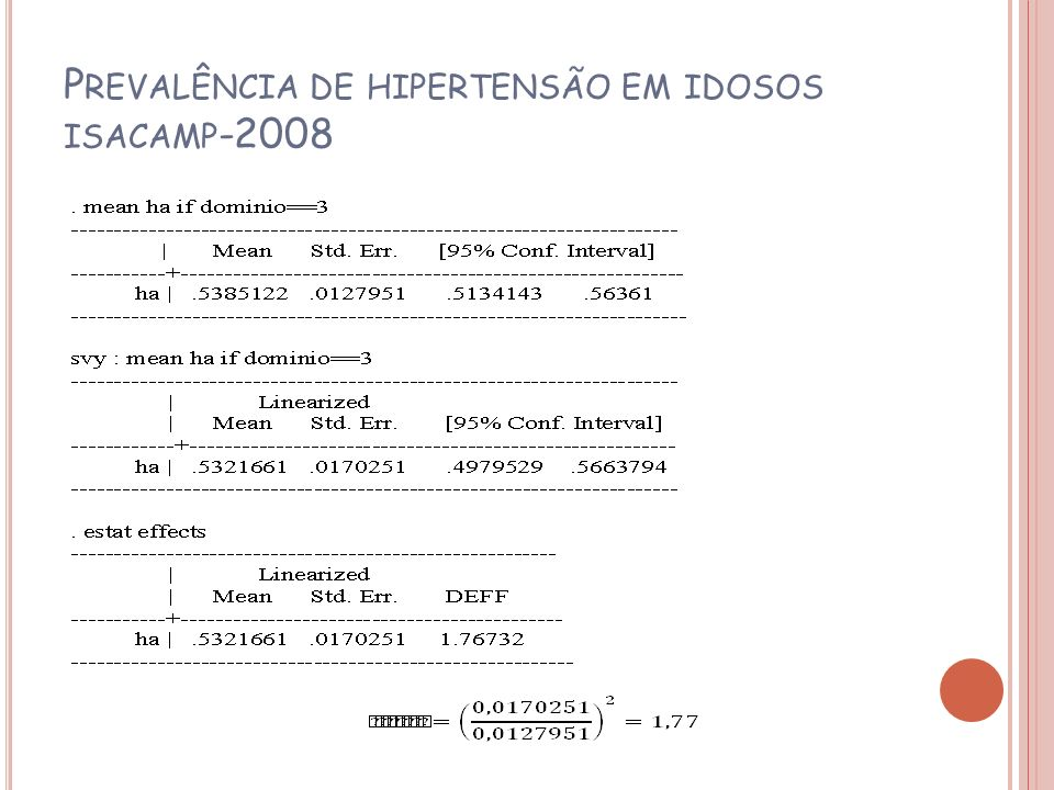 Prevalência de hipertensão em idosos isacamp-2008