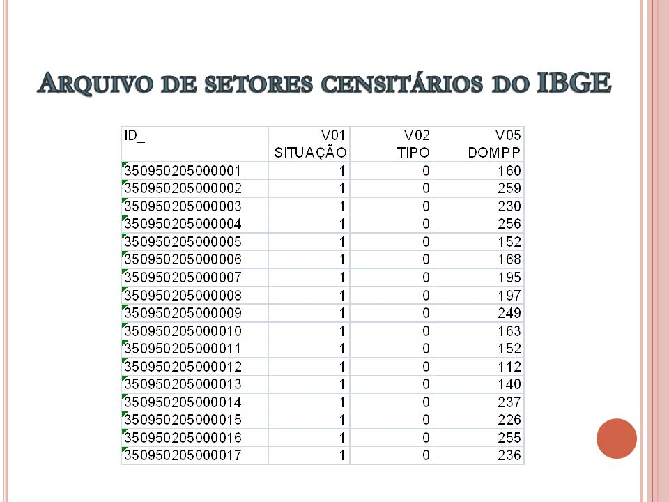 Arquivo de setores censitários do IBGE