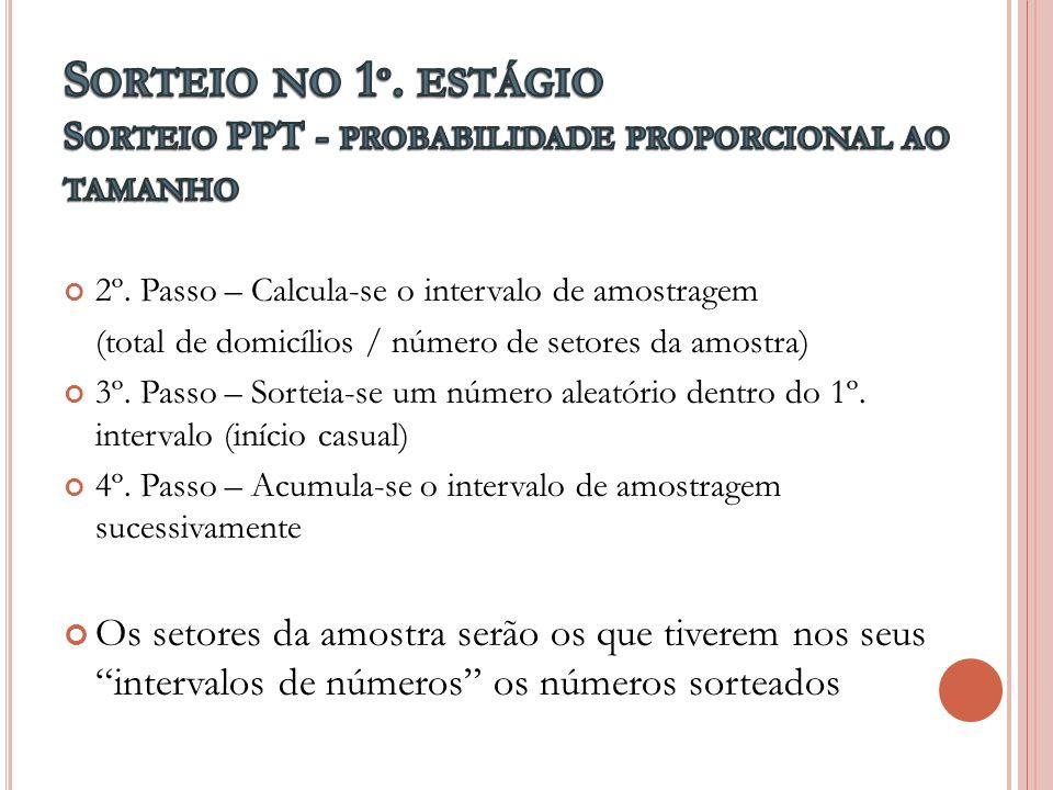 Sorteio no 1º. estágio Sorteio PPT - probabilidade proporcional ao tamanho
