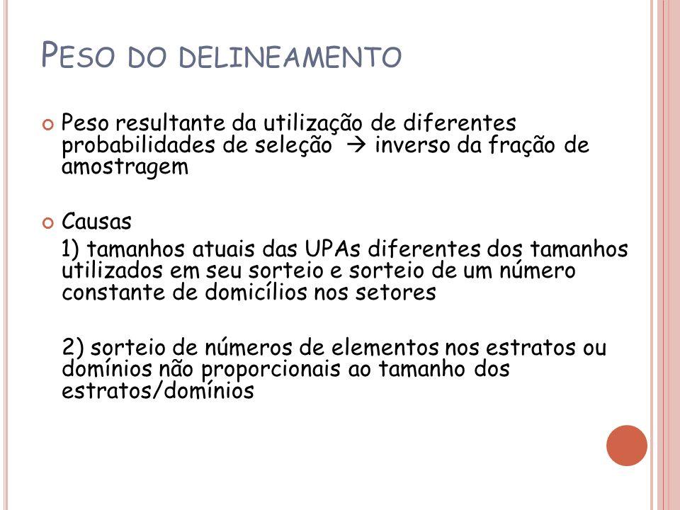 Peso do delineamento Peso resultante da utilização de diferentes probabilidades de seleção  inverso da fração de amostragem.