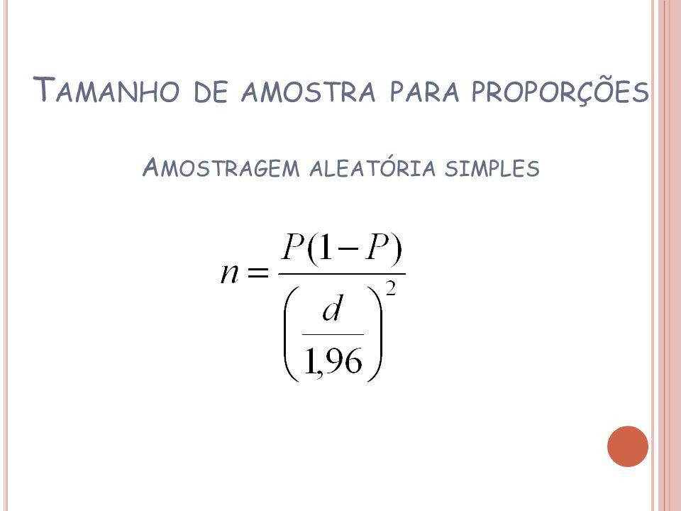 Tamanho de amostra para proporções Amostragem aleatória simples