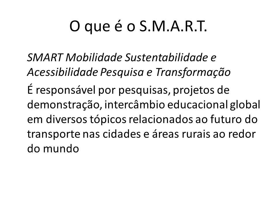 O que é o S.M.A.R.T.