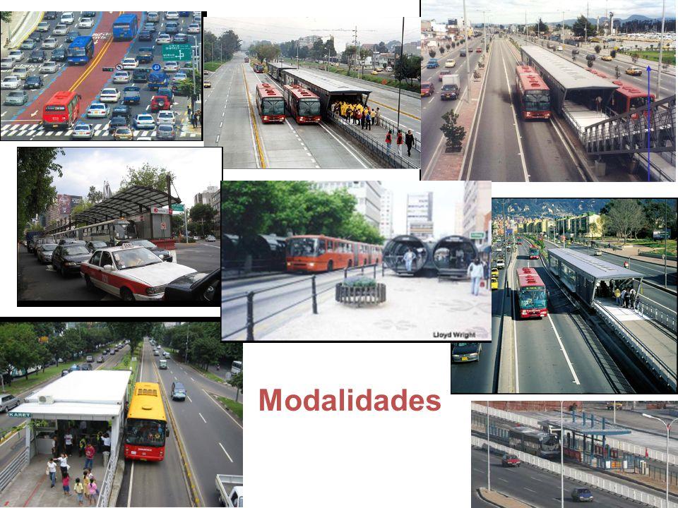 Examples of BRT Modalidades 9