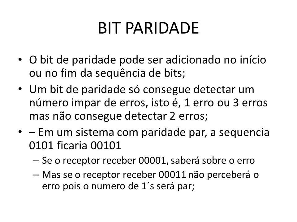 BIT PARIDADE O bit de paridade pode ser adicionado no início ou no fim da sequência de bits;