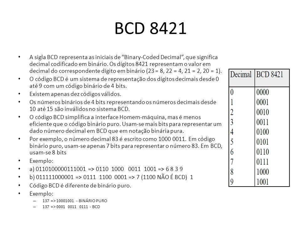 BCD 8421