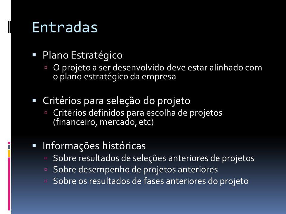 Entradas Plano Estratégico Critérios para seleção do projeto