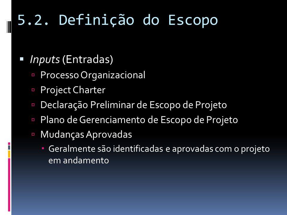 5.2. Definição do Escopo Inputs (Entradas) Processo Organizacional