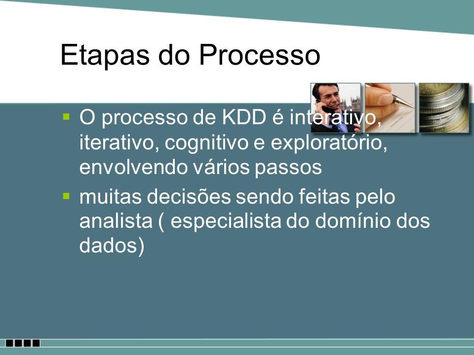 Etapas do Processo O processo de KDD é interativo, iterativo, cognitivo e exploratório, envolvendo vários passos.