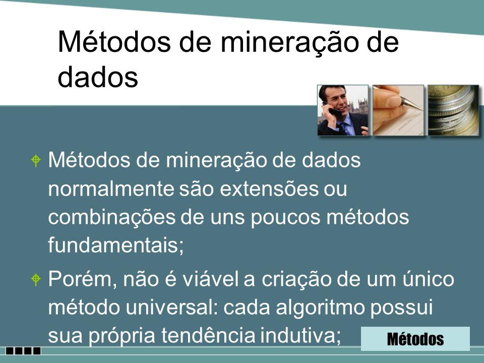 Métodos de mineração de dados