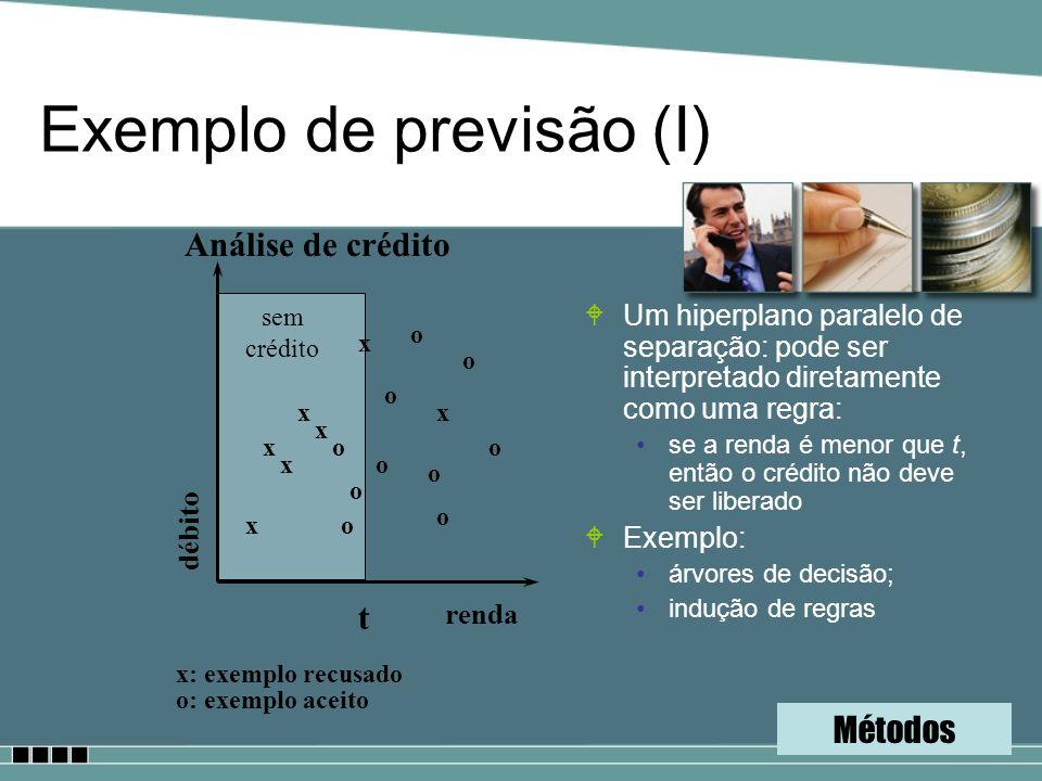 Exemplo de previsão (I)