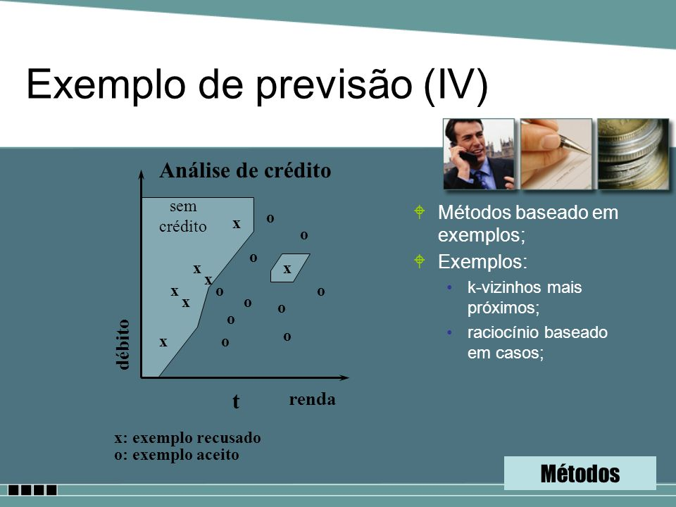 Exemplo de previsão (IV)