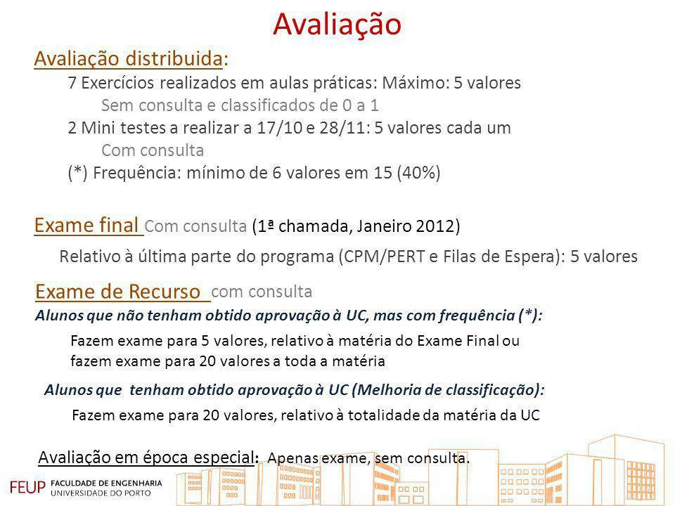 Avaliação Avaliação distribuida: 7 Exercícios realizados em aulas práticas: Máximo: 5 valores. Sem consulta e classificados de 0 a 1.