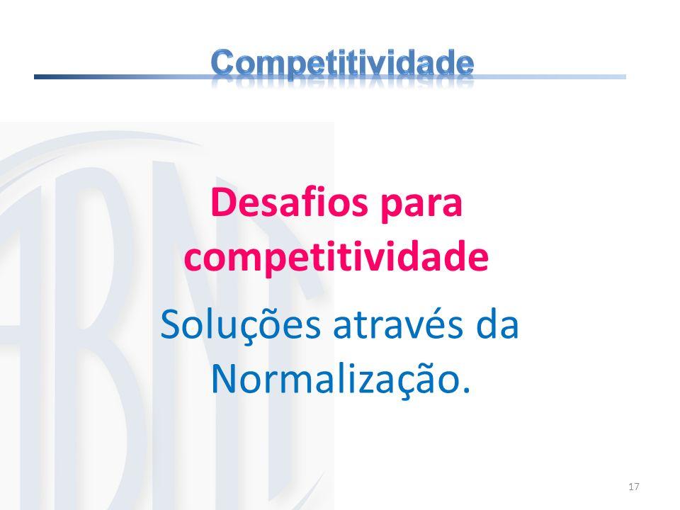 Desafios para competitividade