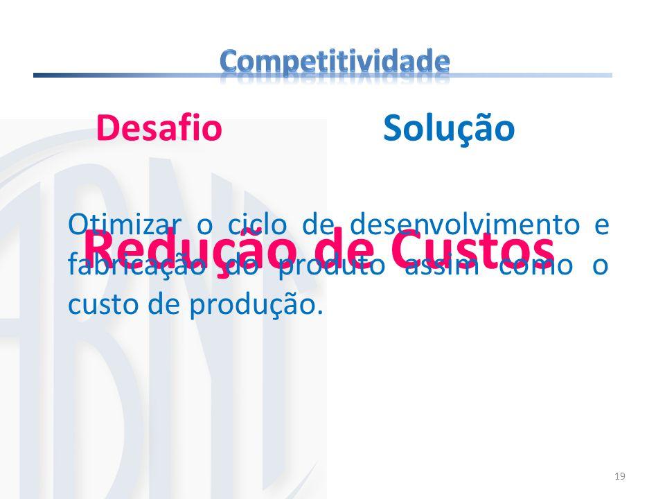 Redução de Custos Desafio Solução Competitividade