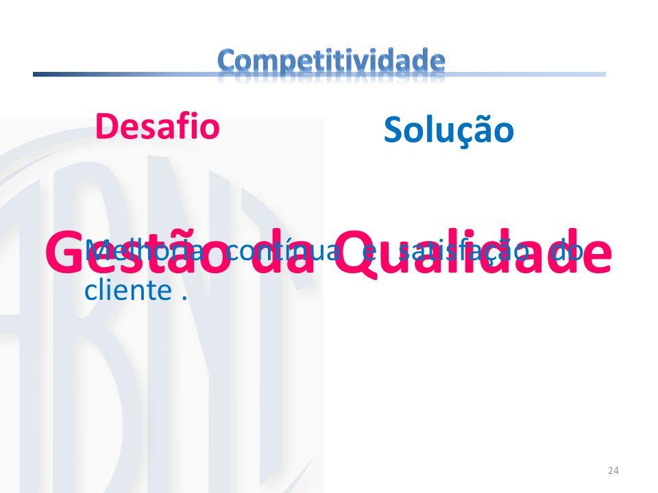 Gestão da Qualidade Desafio Solução Competitividade