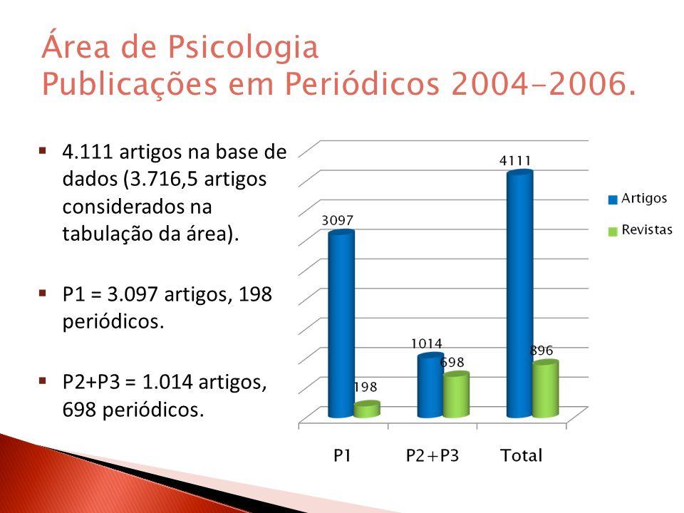 Publicações em Periódicos 2004-2006.