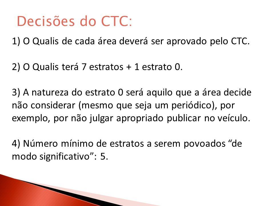 Decisões do CTC: 1) O Qualis de cada área deverá ser aprovado pelo CTC. 2) O Qualis terá 7 estratos + 1 estrato 0.