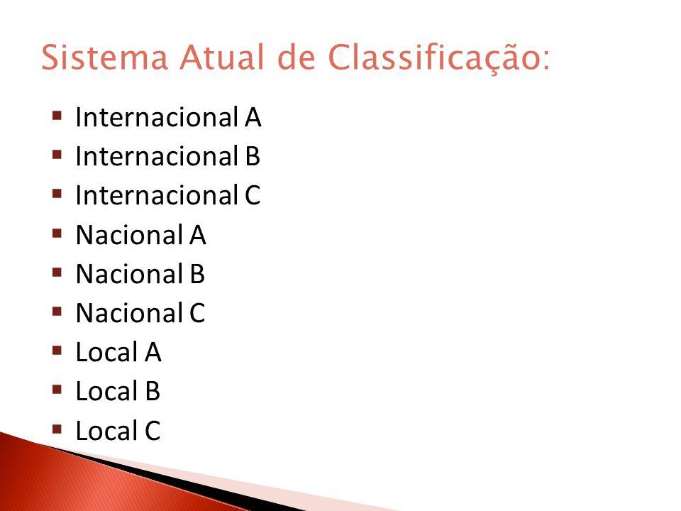 Sistema Atual de Classificação: