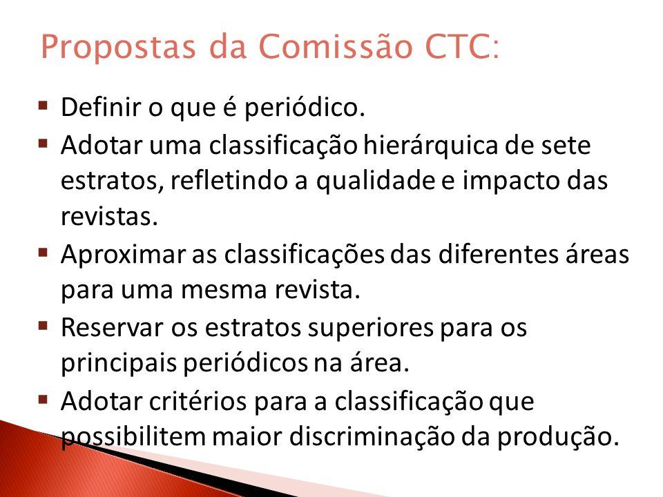 Propostas da Comissão CTC: