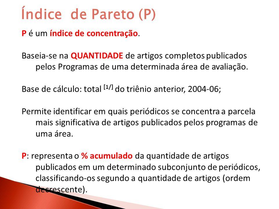Índice de Pareto (P) P é um índice de concentração.