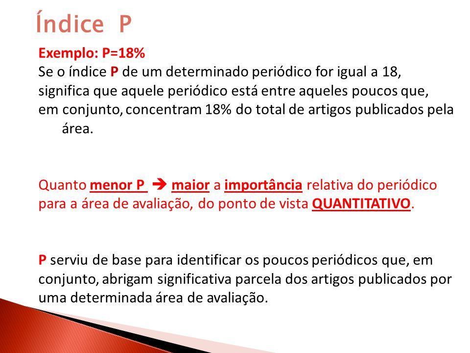 Índice P Exemplo: P=18% Se o índice P de um determinado periódico for igual a 18, significa que aquele periódico está entre aqueles poucos que,