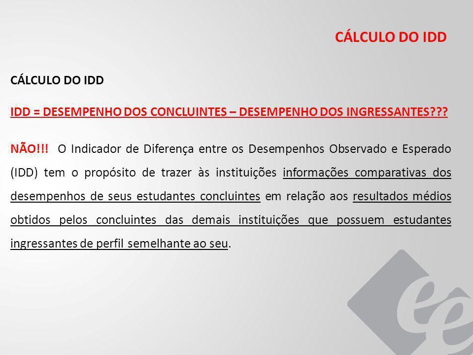 CÁLCULO DO IDD CÁLCULO DO IDD