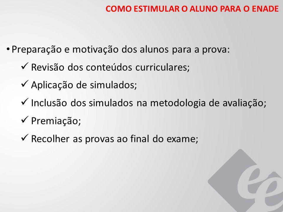 Preparação e motivação dos alunos para a prova: