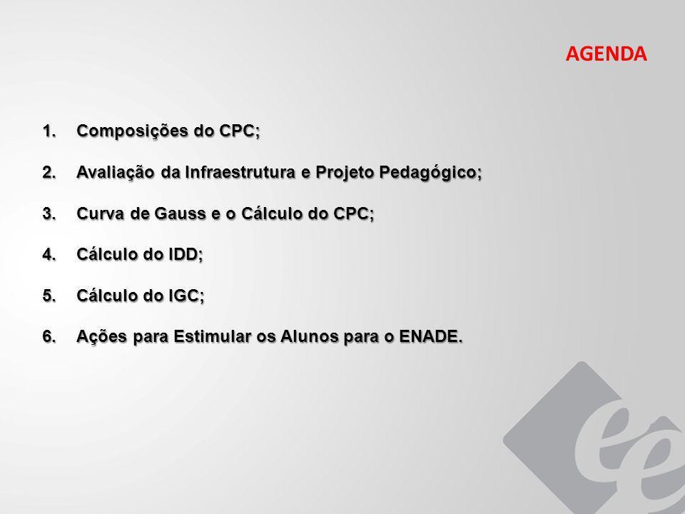 AGENDA Composições do CPC;