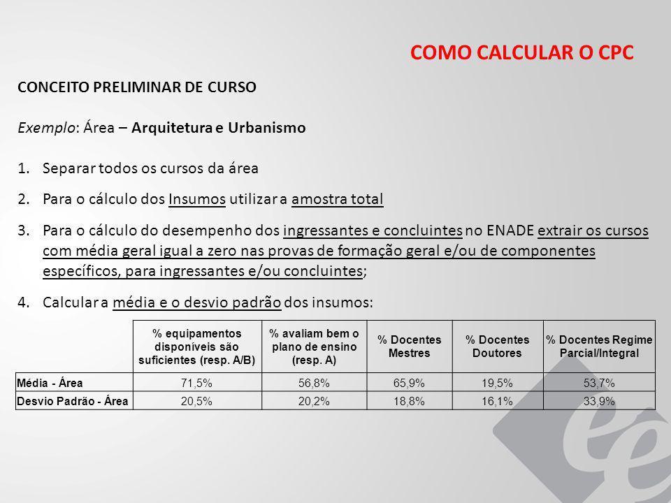 COMO CALCULAR O CPC CONCEITO PRELIMINAR DE CURSO