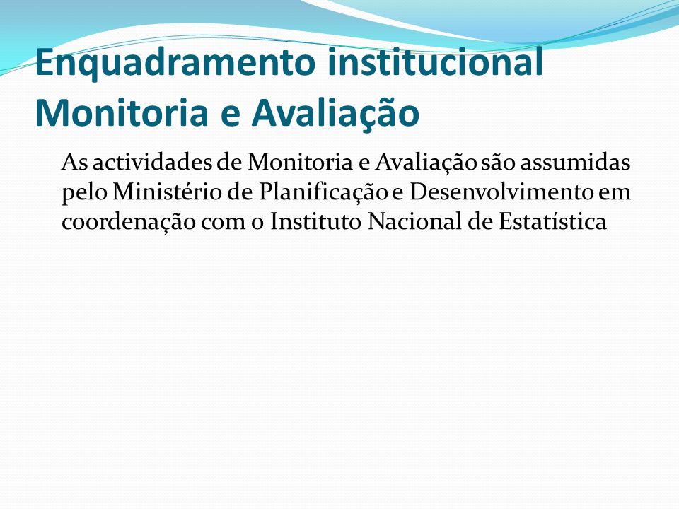 Enquadramento institucional Monitoria e Avaliação