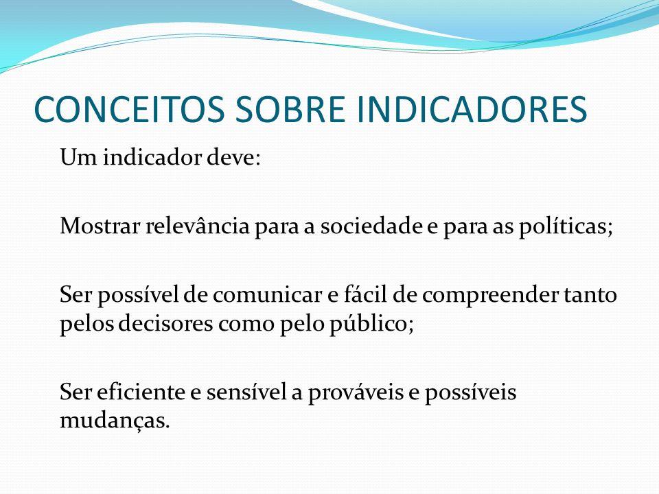 CONCEITOS SOBRE INDICADORES