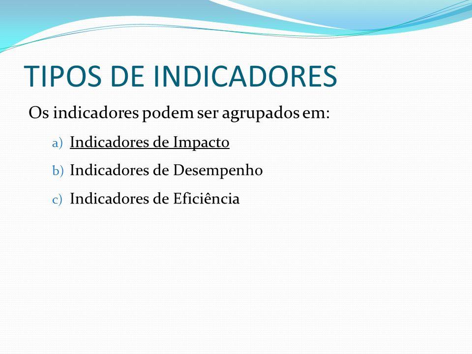 TIPOS DE INDICADORES Os indicadores podem ser agrupados em: