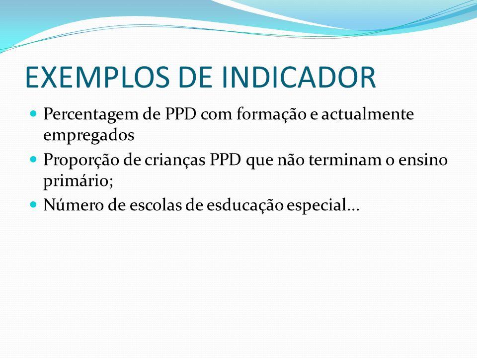 EXEMPLOS DE INDICADOR Percentagem de PPD com formação e actualmente empregados. Proporção de crianças PPD que não terminam o ensino primário;