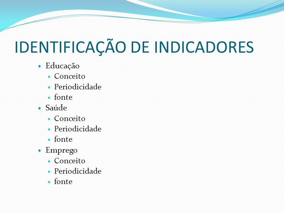 IDENTIFICAÇÃO DE INDICADORES