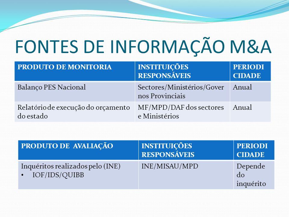 FONTES DE INFORMAÇÃO M&A
