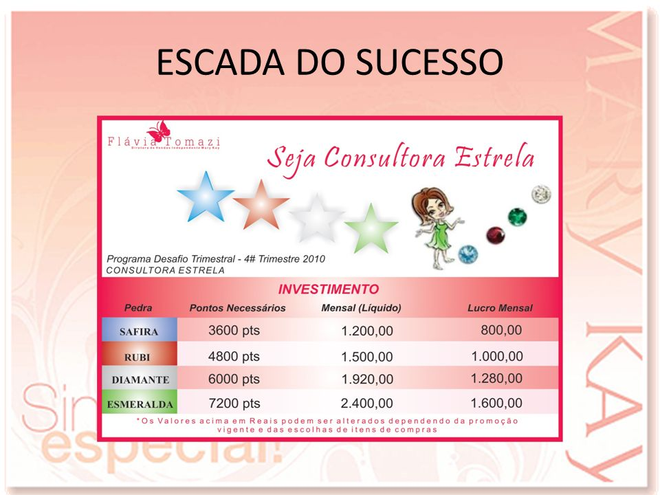 ESCADA DO SUCESSO