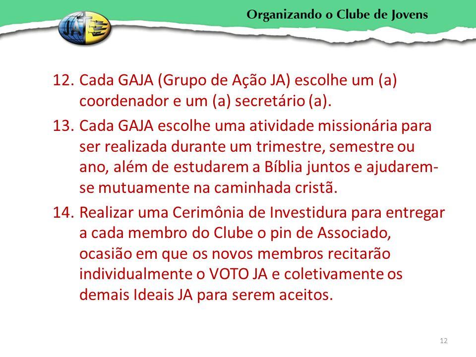 Cada GAJA (Grupo de Ação JA) escolhe um (a) coordenador e um (a) secretário (a).