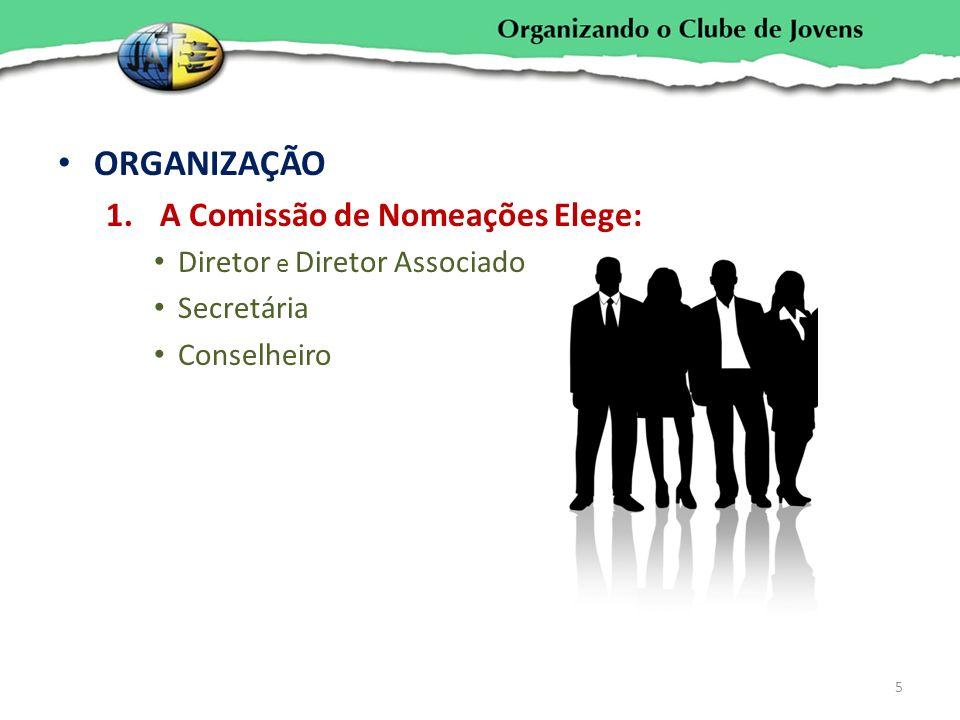 ORGANIZAÇÃO A Comissão de Nomeações Elege: Diretor e Diretor Associado