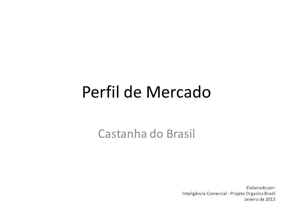 Perfil de Mercado Castanha do Brasil Elaborado por: