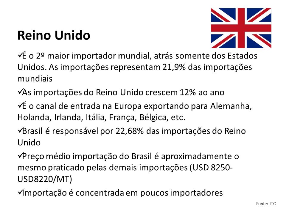 Reino Unido É o 2º maior importador mundial, atrás somente dos Estados Unidos. As importações representam 21,9% das importações mundiais.