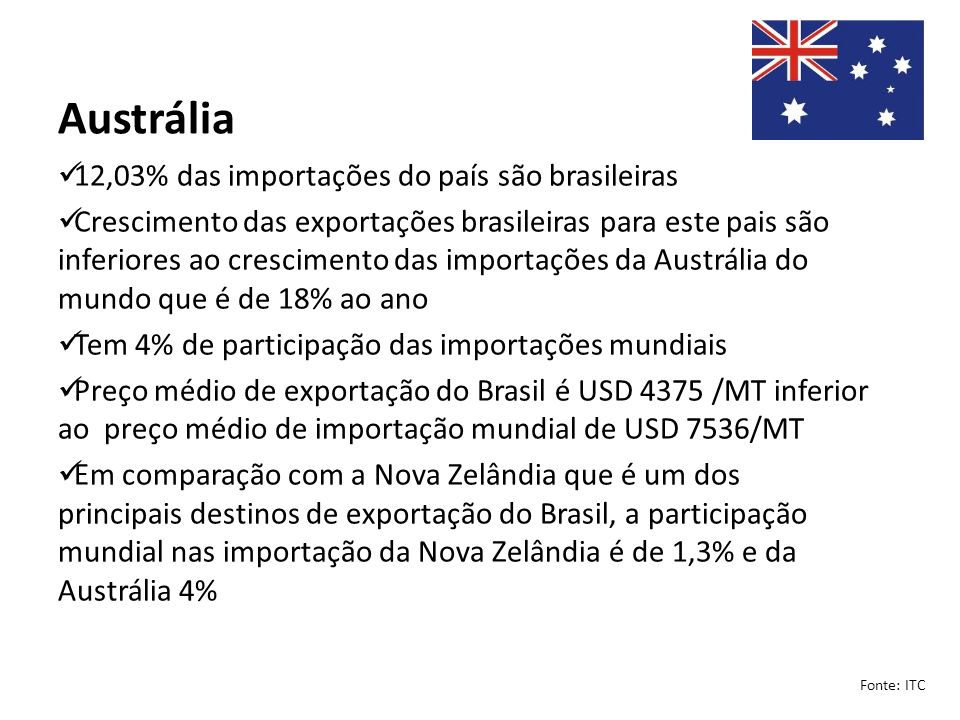 Austrália 12,03% das importações do país são brasileiras