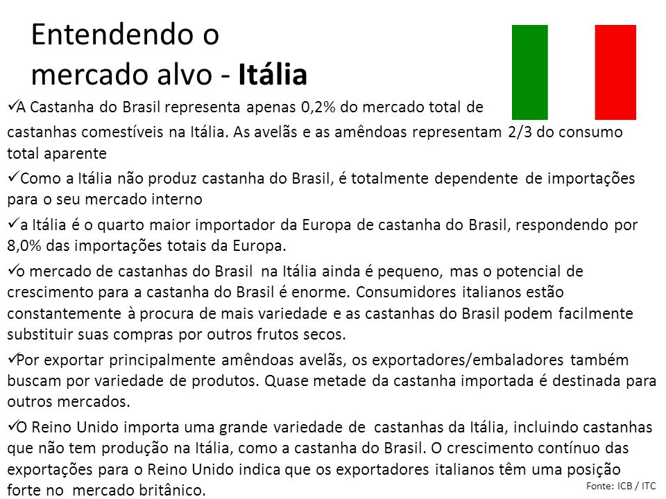 Entendendo o mercado alvo - Itália