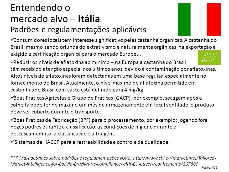 Entendendo o mercado alvo – Itália