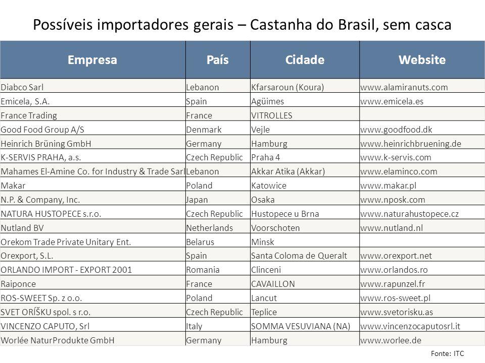 Possíveis importadores gerais – Castanha do Brasil, sem casca