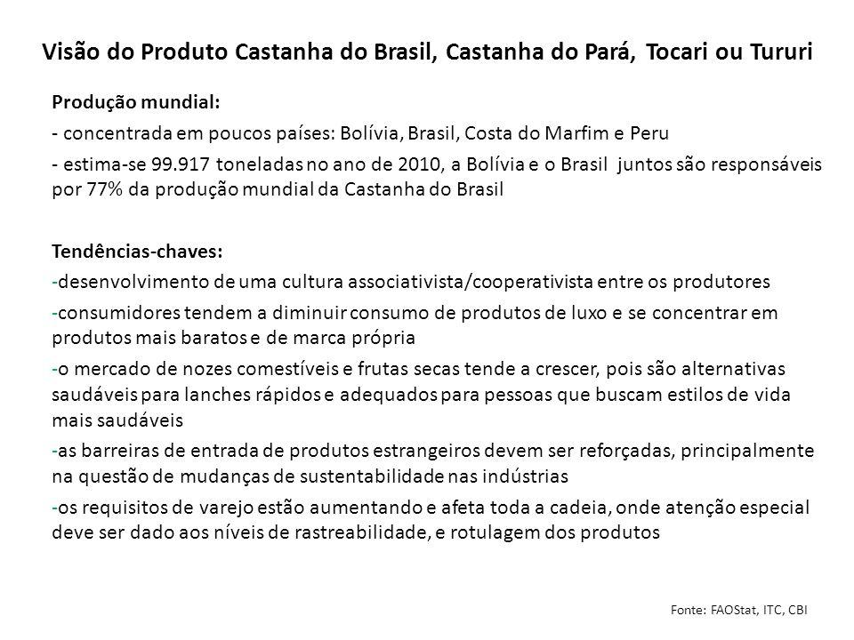 Visão do Produto Castanha do Brasil, Castanha do Pará, Tocari ou Tururi