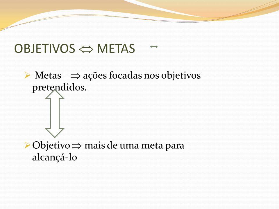 OBJETIVOS  METAS Metas  ações focadas nos objetivos pretendidos.
