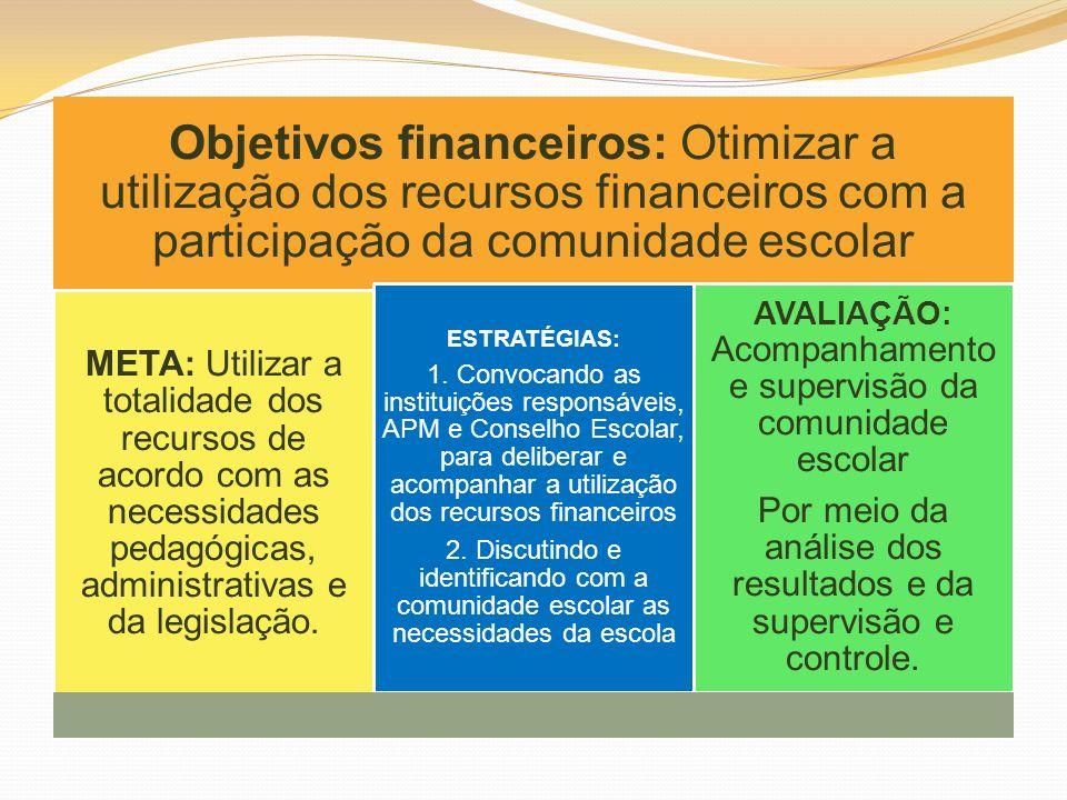 Objetivos financeiros: Otimizar a utilização dos recursos financeiros com a participação da comunidade escolar