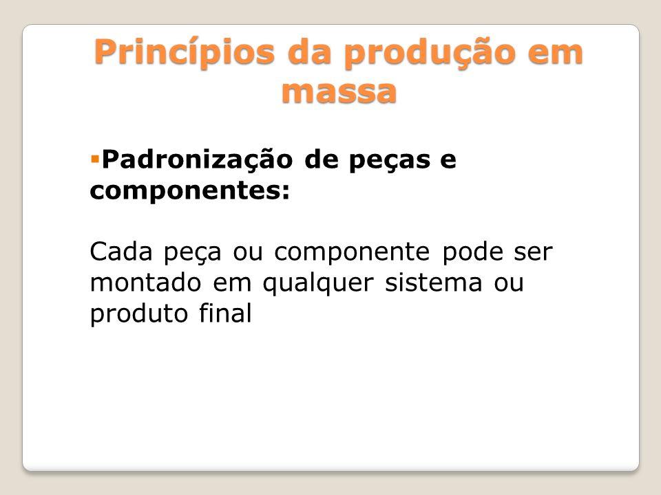 Princípios da produção em massa