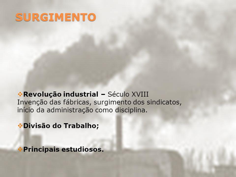SURGIMENTO Revolução industrial – Século XVIII